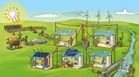 Decentralized Renewable Energy in India
